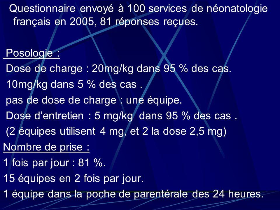 Surveillance de lefficacité : Dosage de la caféinémie systématique et répétée : 13,6%.