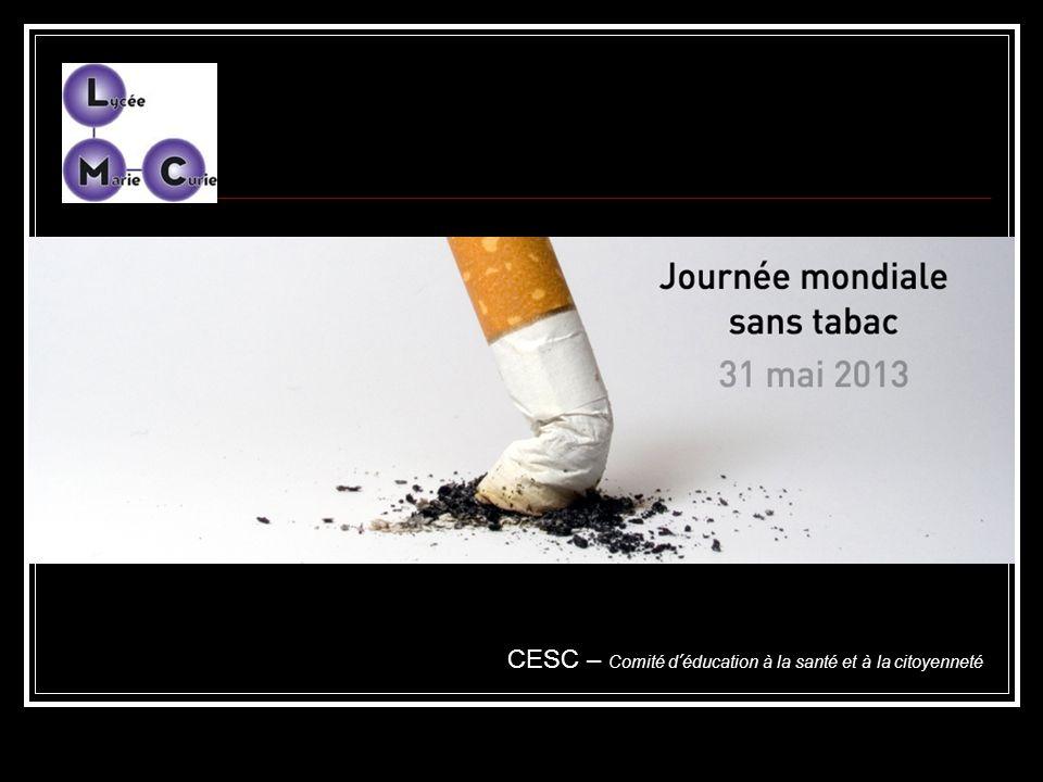 Informer les élèves Posters officiels : Affichées par Mme Degouge (Infirmière), Mme Méar (Professeur de SVT) et Julien Gakpe (élève président du CVL) dans des lieux clés et fréquentés du lycée, le lundi 27 mai.