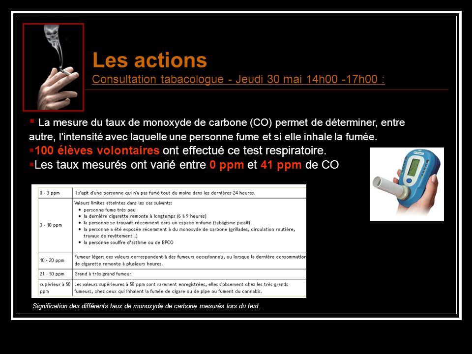 Les actions LE DEFI - Vendredi 31 mai : DEFI : Fumer le moins possible, voire pas du tout.