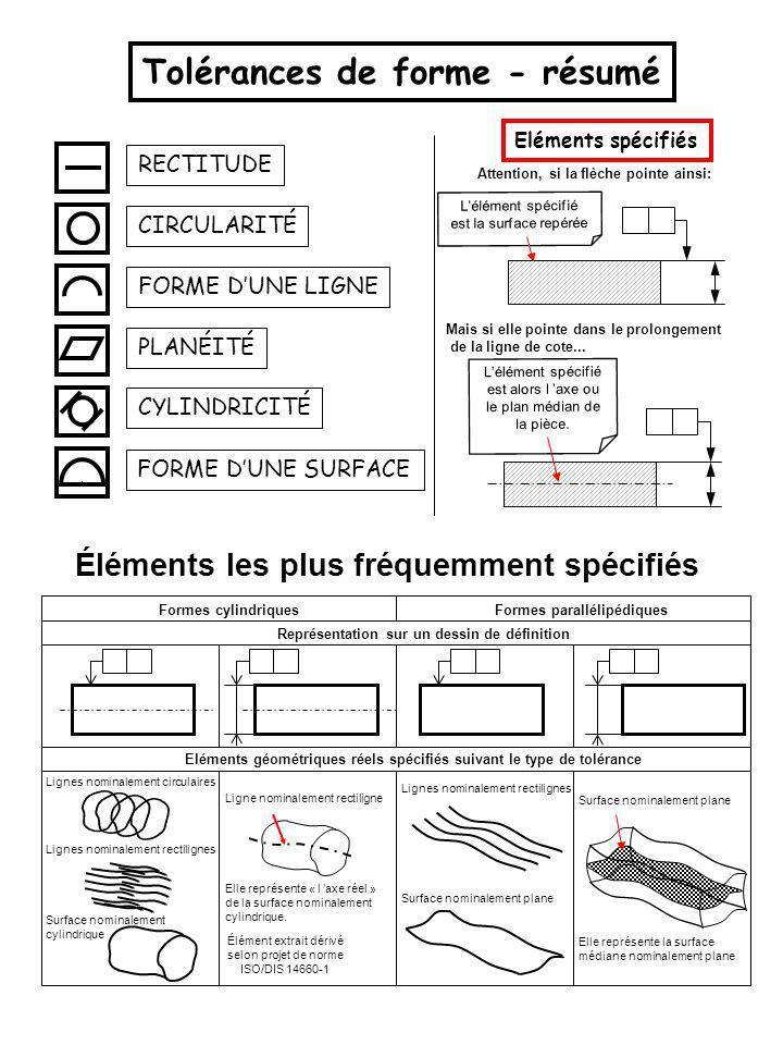 RECTITUDE Tolérances de forme - résumé CIRCULARITÉ FORME DUNE LIGNE PLANÉITÉ CYLINDRICITÉ FORME DUNE SURFACE Lignes nominalement circulaires Lignes nominalement rectilignes Surface nominalement cylindrique Ligne nominalement rectiligne Lignes nominalement rectilignes Surface nominalement plane Elle représente « l axe réel » de la surface nominalement cylindrique.