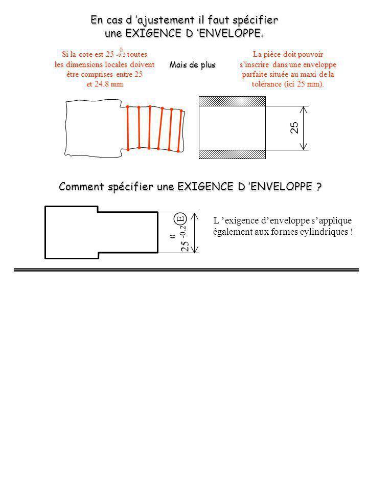 En cas d ajustement il faut spécifier une EXIGENCE D ENVELOPPE. Si la cote est 25 -0.2 toutes les dimensions locales doivent être comprises entre 25 e
