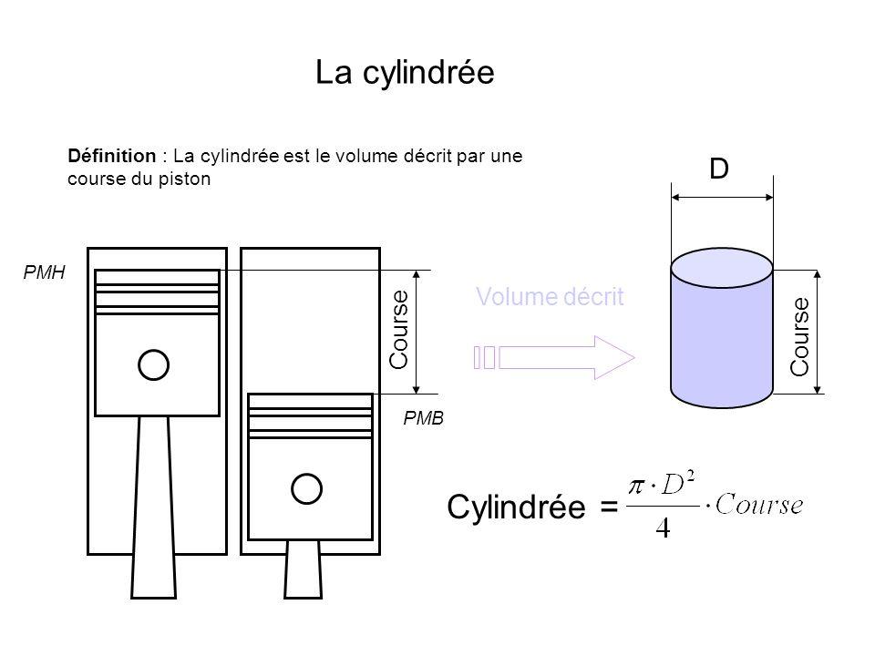 La cylindrée Définition : La cylindrée est le volume décrit par une course du piston Course Volume décrit D Cylindrée = PMH PMB