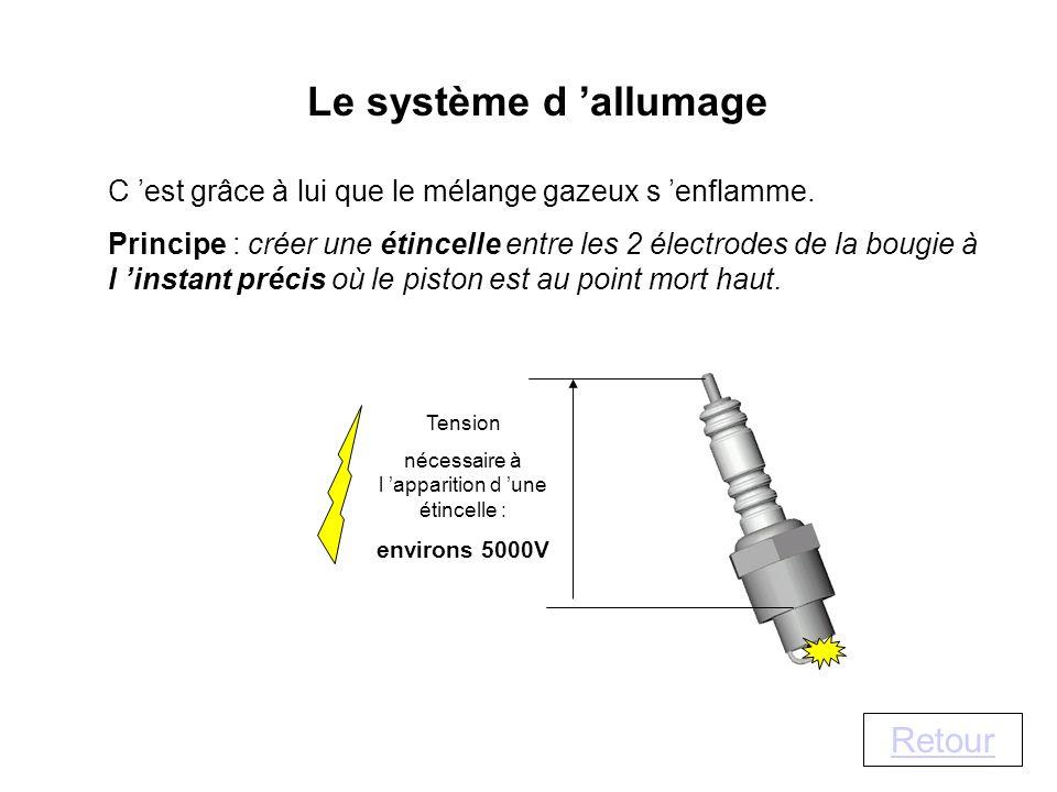 Le système d allumage C est grâce à lui que le mélange gazeux s enflamme. Principe : créer une étincelle entre les 2 électrodes de la bougie à l insta