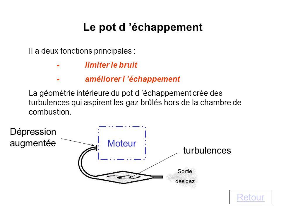 Le pot d échappement Il a deux fonctions principales : - limiter le bruit -améliorer l échappement La géométrie intérieure du pot d échappement crée d