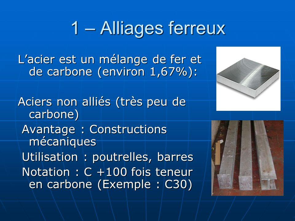 1 – Alliages ferreux Lacier est un mélange de fer et de carbone (environ 1,67%): Aciers non alliés (très peu de carbone) Avantage : Constructions méca