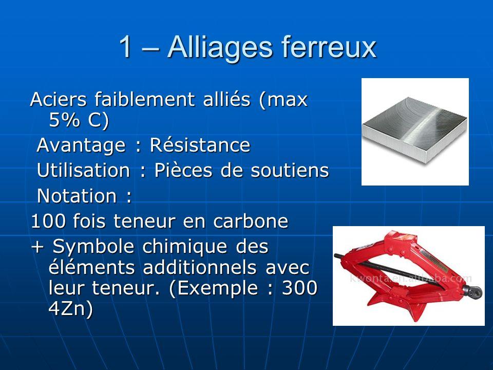 1 – Alliages ferreux Aciers faiblement alliés (max 5% C) Avantage : Résistance Avantage : Résistance Utilisation : Pièces de soutiens Utilisation : Pi