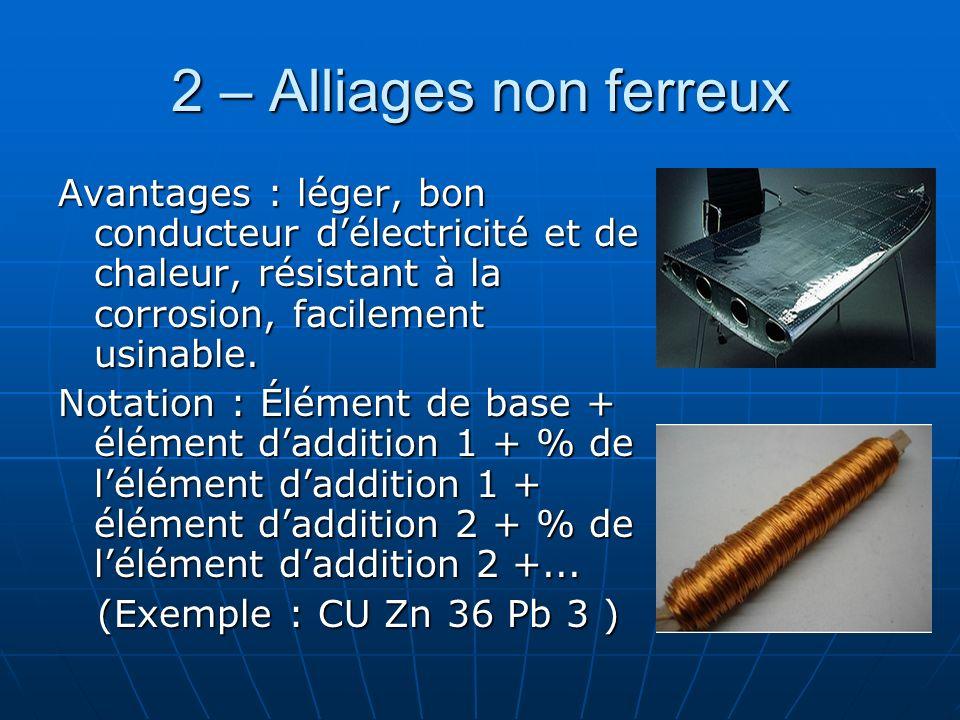 2 – Alliages non ferreux Avantages : léger, bon conducteur délectricité et de chaleur, résistant à la corrosion, facilement usinable. Notation : Éléme