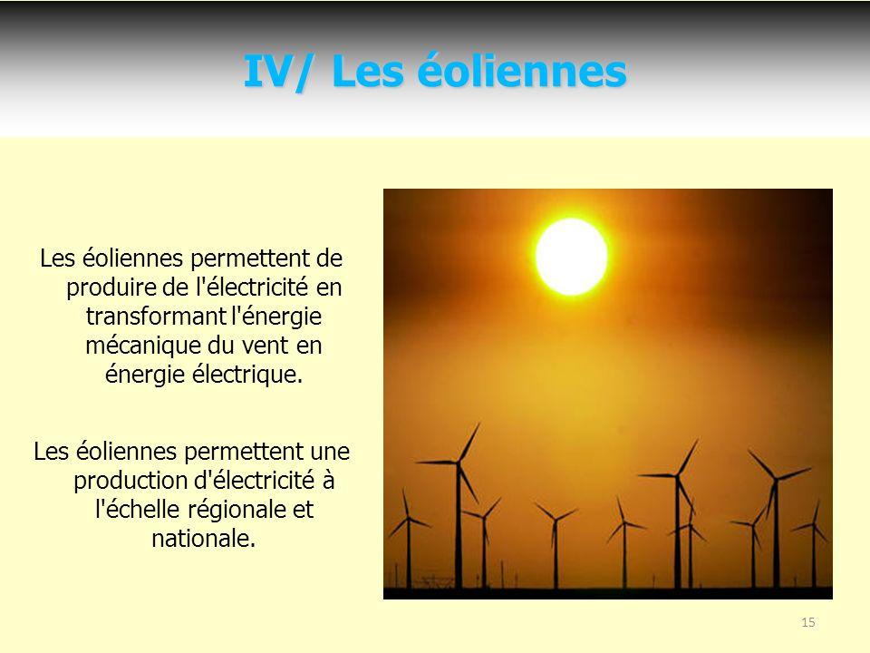 15 IV/ Les éoliennes Les éoliennes permettent de produire de l électricité en transformant l énergie mécanique du vent en énergie électrique.
