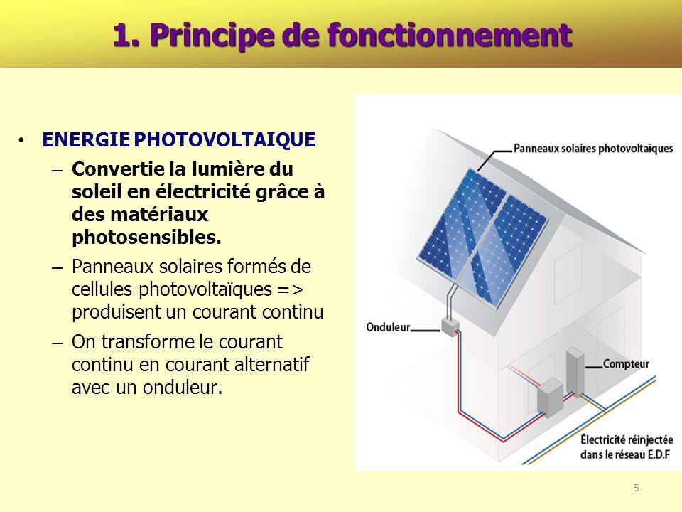 5 1. Principe de fonctionnement ENERGIE PHOTOVOLTAIQUE – Convertie la lumière du soleil en électricité grâce à des matériaux photosensibles. – Panneau