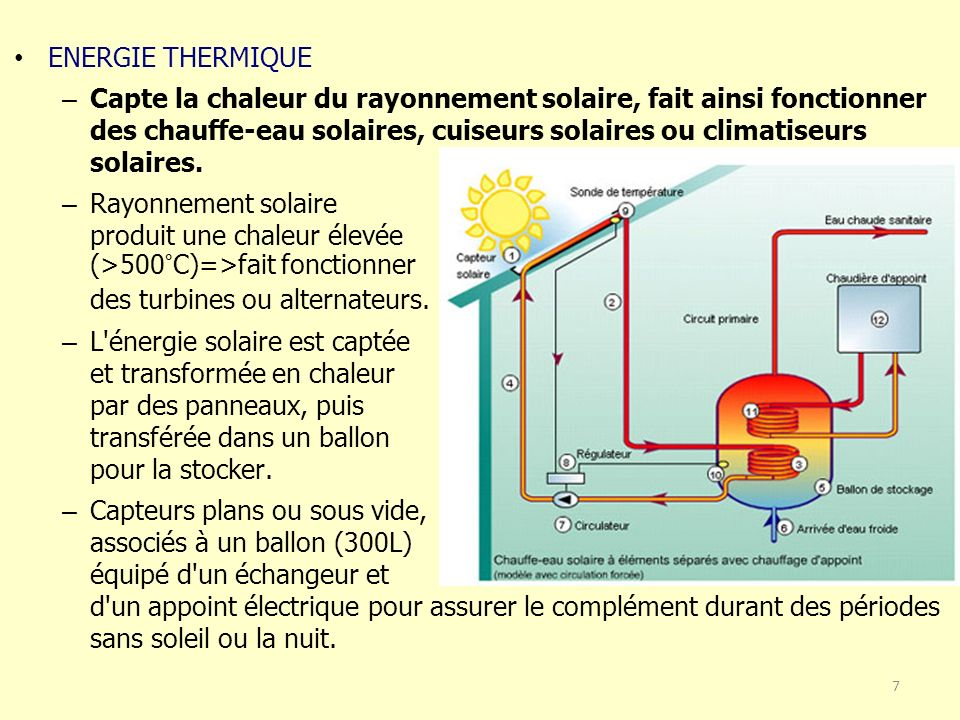 7 ENERGIE THERMIQUE – Capte la chaleur du rayonnement solaire, fait ainsi fonctionner des chauffe-eau solaires, cuiseurs solaires ou climatiseurs solaires.