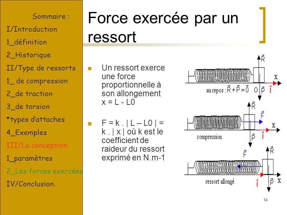 14 Force exercée par un ressort Un ressort exerce une force proportionnelle à son allongement x = L - L0 F = k. | L – L0 | = k. | x | où k est le coef