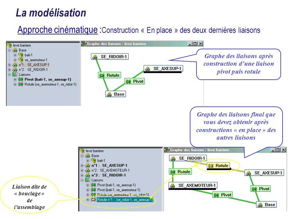La modélisation Approche cinématique : Construction « En place » des deux dernières liaisons Graphe des liaisons après construction dune liaison pivot