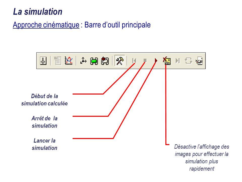 Approche cinématique : Barre doutil principale La simulation Début de la simulation calculée Arrêt de la simulation Lancer la simulation Désactive laf