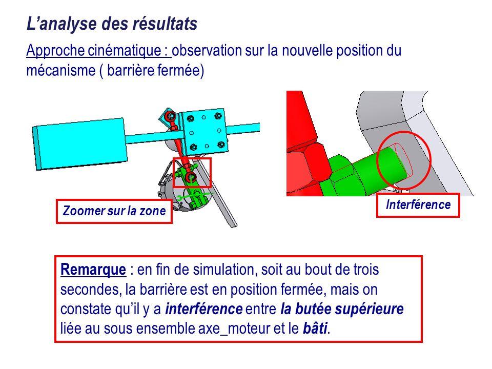 Approche cinématique : observation sur la nouvelle position du mécanisme ( barrière fermée) Lanalyse des résultats Remarque : en fin de simulation, so