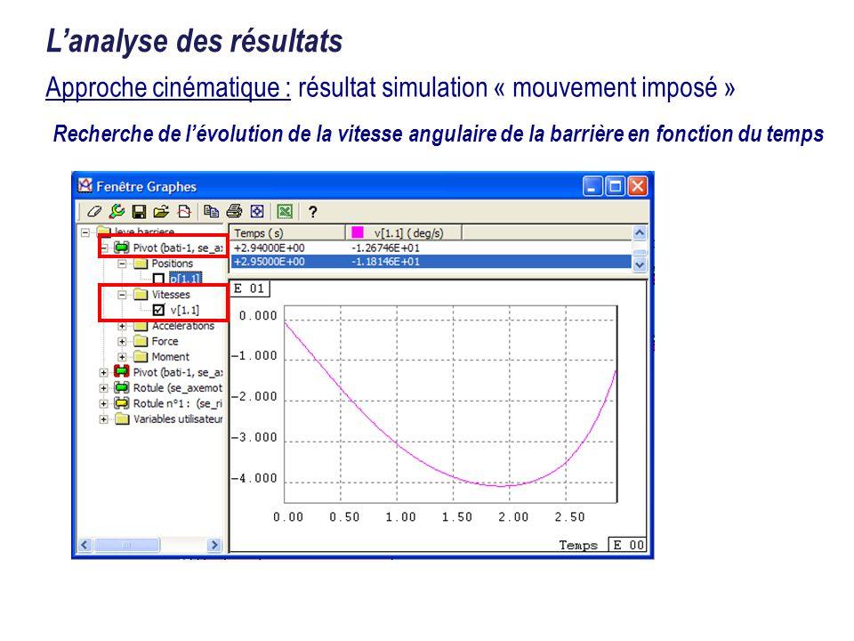 Recherche de lévolution de la vitesse angulaire de la barrière en fonction du temps Approche cinématique : résultat simulation « mouvement imposé » La