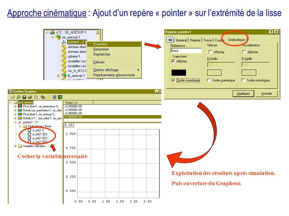 Exploitation des résultats après simulation. Puis ouverture du Grapheur. Cocher la variable nécessaire