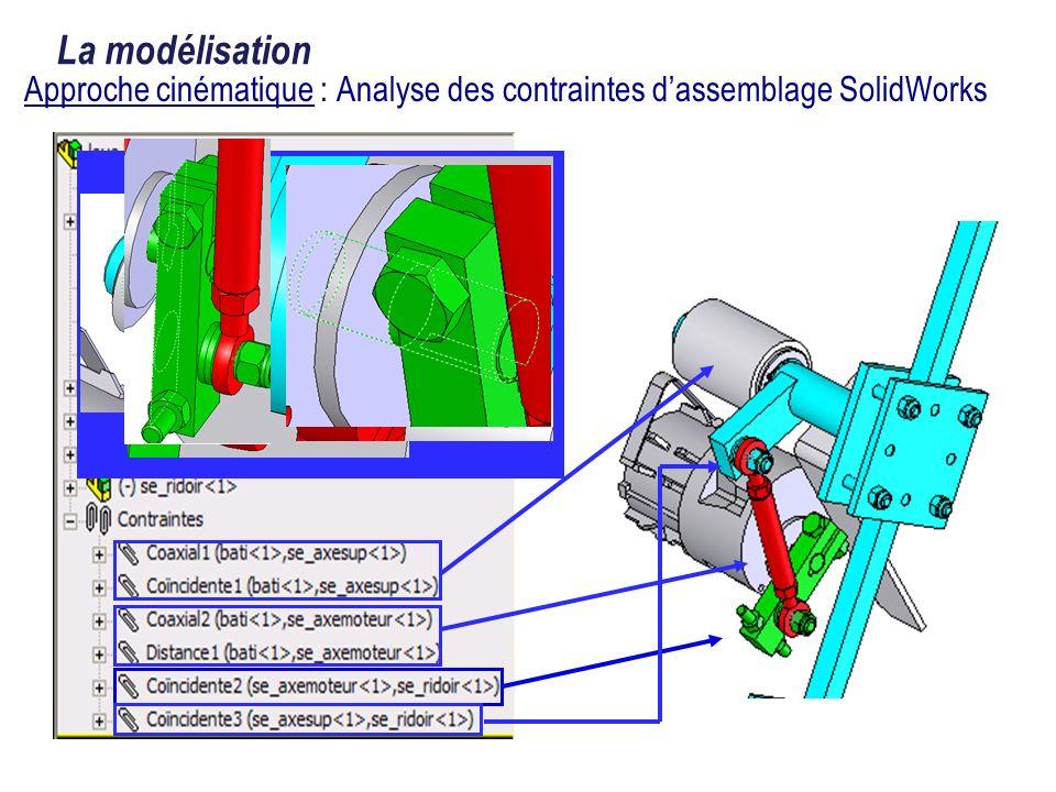 La modélisation Approche cinématique : Analyse des contraintes dassemblage SolidWorks