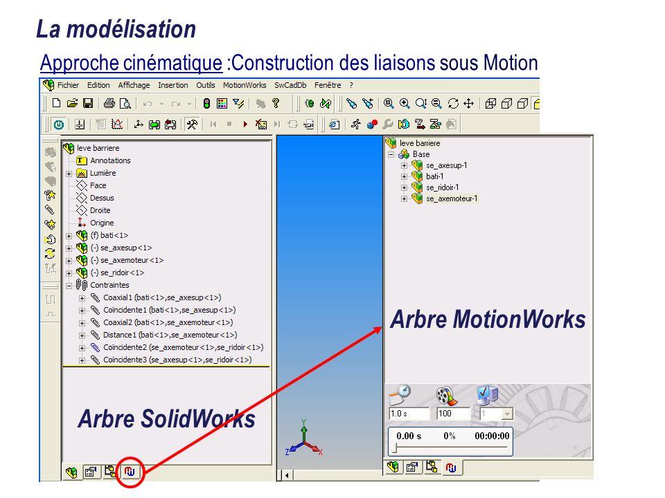 La modélisation Approche cinématique : Les diapos 9 à 12 vous présentent le principe de construction des liaisons sous Motion Graphe des liaisons à réaliser sous Motion Avant tous les sous-ensembles sont groupés dans la Base (corps fixe de référence) Après Sous-ensembles et liaisons après leur création