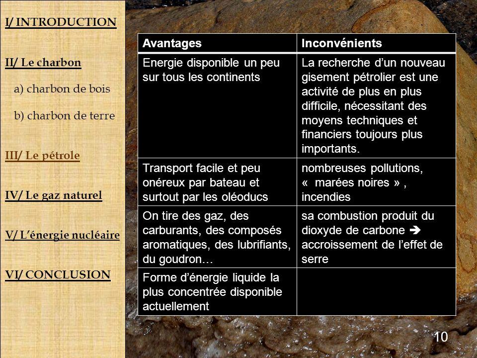 I/ INTRODUCTION II/ Le charbon a) charbon de bois b) charbon de terre III/ Le pétrole IV/ Le gaz naturel V/ Lénergie nucléaire VI/ CONCLUSION Avantage