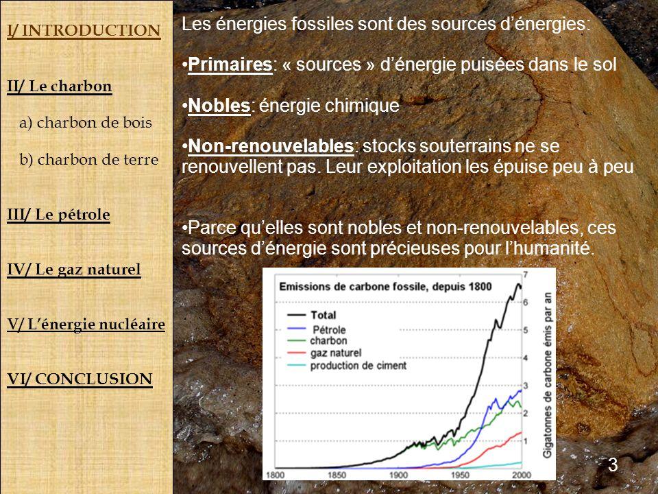 II/ Le charbon a) charbon de bois b) charbon de terre III/ Le pétrole IV/ Le gaz naturel V/ Lénergie nucléaire VI/ CONCLUSION Les énergies fossiles so