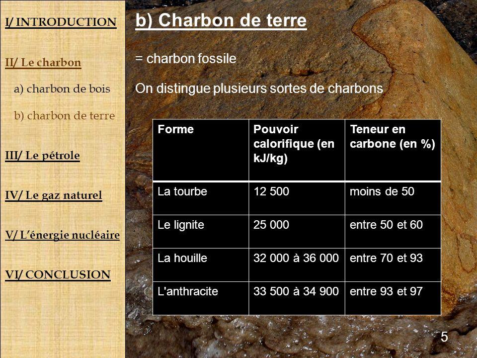 I/ INTRODUCTION II/ Le charbon a) charbon de bois b) charbon de terre III/ Le pétrole IV/ Le gaz naturel V/ Lénergie nucléaire VI/ CONCLUSION b) Charb