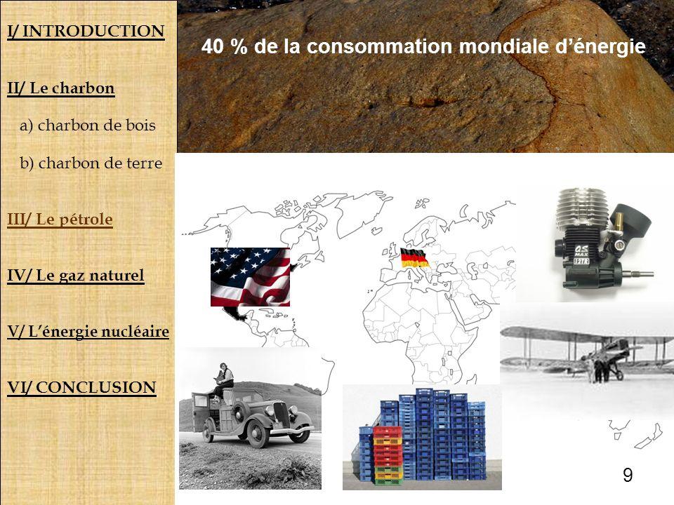 I/ INTRODUCTION II/ Le charbon a) charbon de bois b) charbon de terre III/ Le pétrole IV/ Le gaz naturel V/ Lénergie nucléaire VI/ CONCLUSION 40 % de