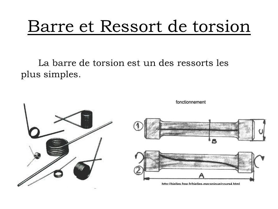 Barre et Ressort de torsion La barre de torsion est un des ressorts les plus simples.