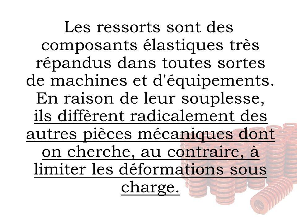 Les ressorts sont des composants élastiques très répandus dans toutes sortes de machines et d'équipements. En raison de leur souplesse, ils diffèrent