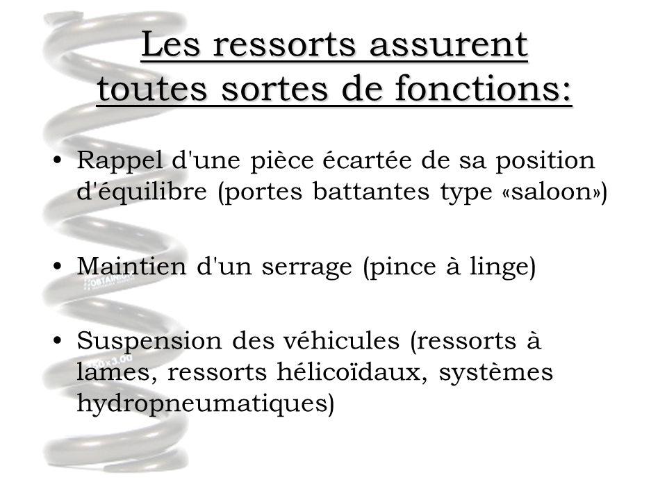 Ressort à lames Ressort de suspension à lames multiples sur un véhicule militaire.
