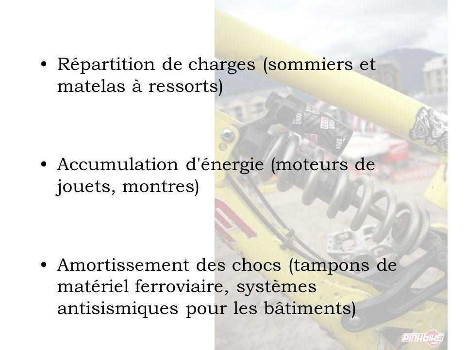 Répartition de charges (sommiers et matelas à ressorts) Accumulation d'énergie (moteurs de jouets, montres) Amortissement des chocs (tampons de matéri