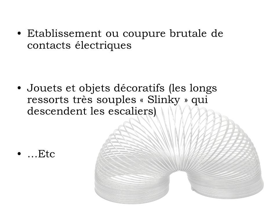 Etablissement ou coupure brutale de contacts électriques Jouets et objets décoratifs (les longs ressorts très souples « Slinky » qui descendent les es