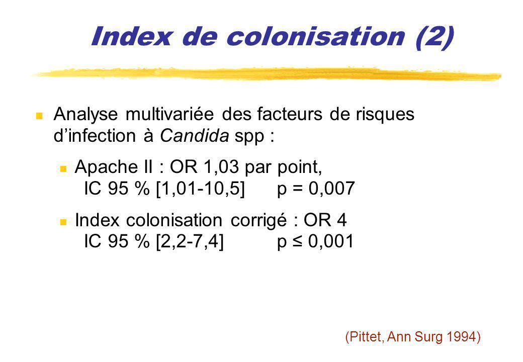 Index de colonisation (2) Analyse multivariée des facteurs de risques dinfection à Candida spp : Apache II : OR 1,03 par point, IC 95 % [1,01-10,5] p