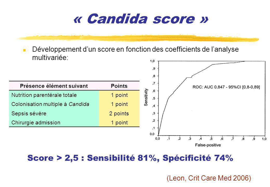 Développement dun score en fonction des coefficients de lanalyse multivariée: « Candida score » Présence élément suivantPoints Nutrition parentérale t