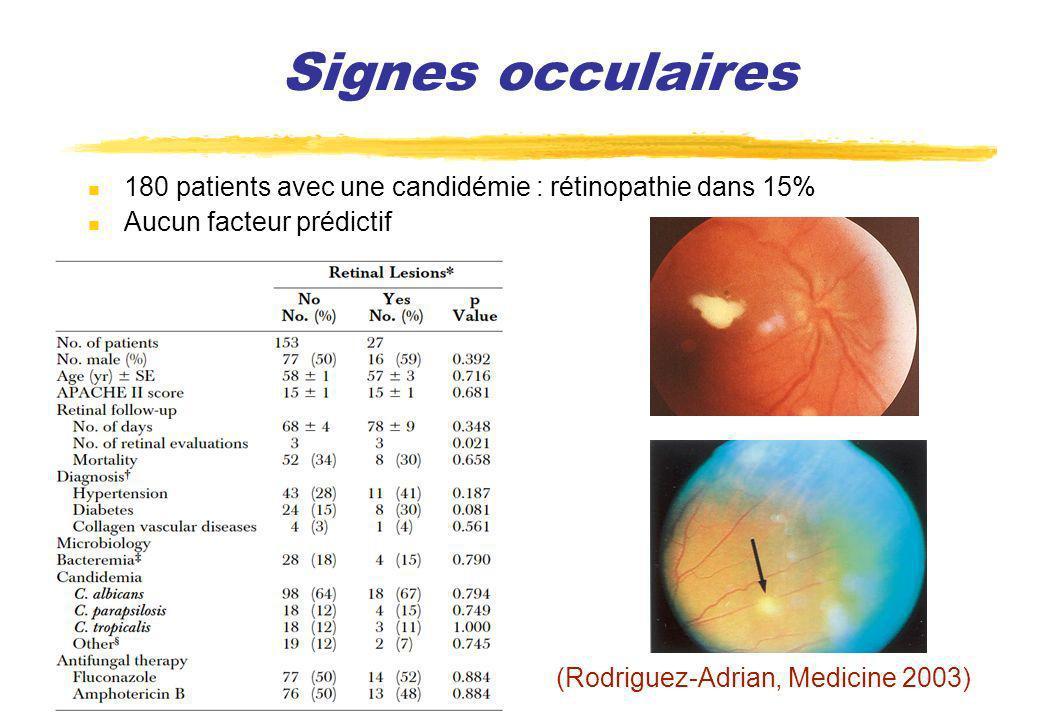 Signes occulaires 180 patients avec une candidémie : rétinopathie dans 15% Aucun facteur prédictif (Rodriguez-Adrian, Medicine 2003)