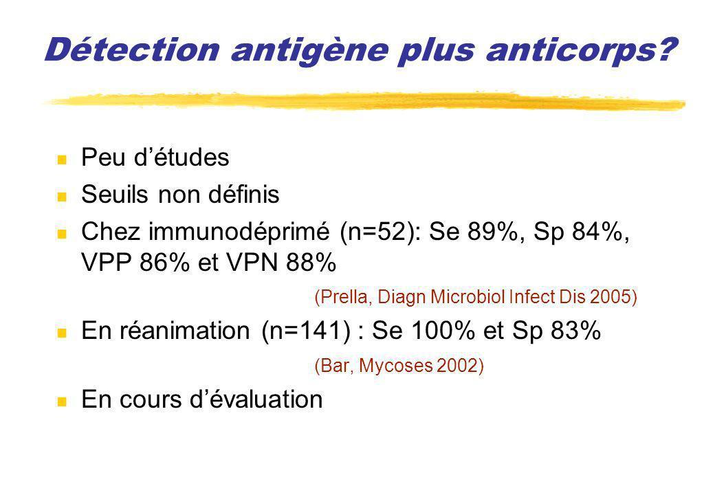 Détection antigène plus anticorps? Peu détudes Seuils non définis Chez immunodéprimé (n=52): Se 89%, Sp 84%, VPP 86% et VPN 88% (Prella, Diagn Microbi