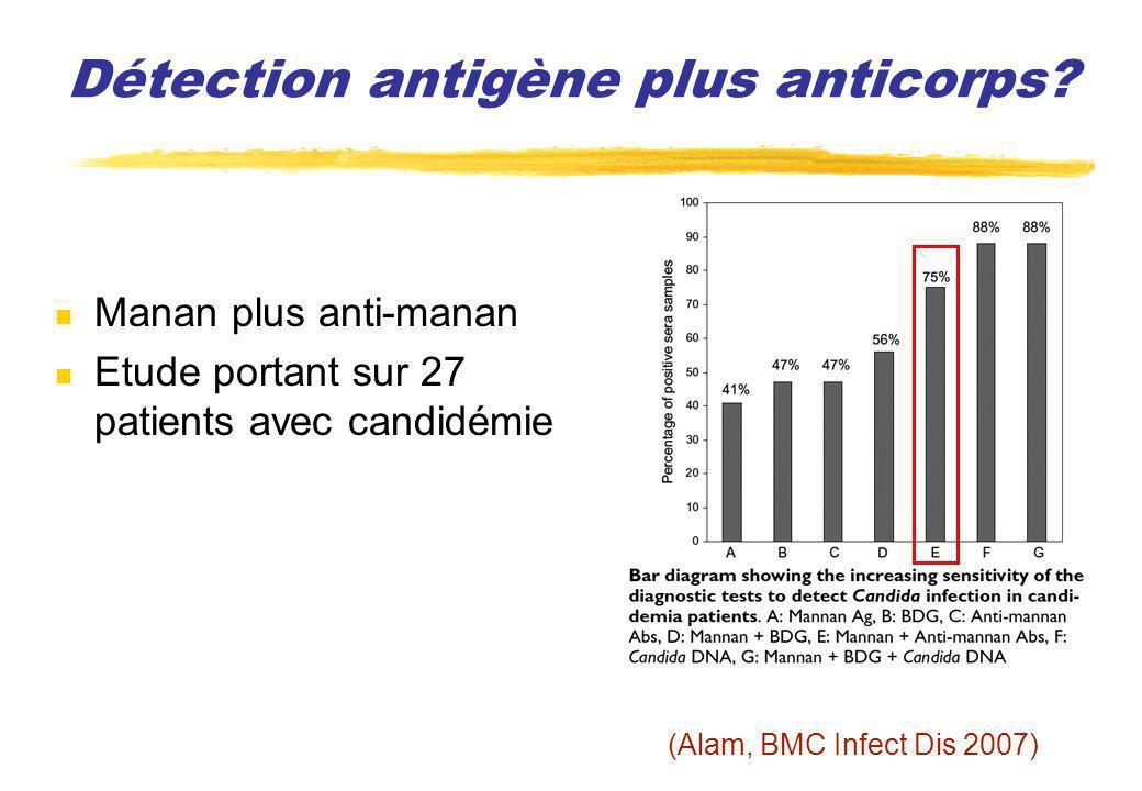 Détection antigène plus anticorps? Manan plus anti-manan Etude portant sur 27 patients avec candidémie (Alam, BMC Infect Dis 2007)