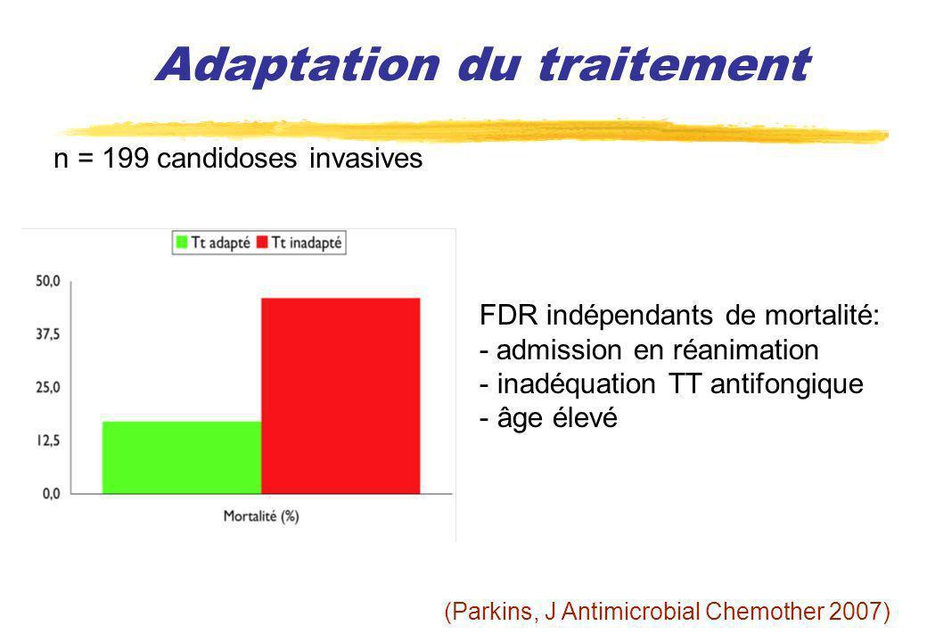Adaptation du traitement (Parkins, J Antimicrobial Chemother 2007) n = 199 candidoses invasives FDR indépendants de mortalité: - admission en réanimat