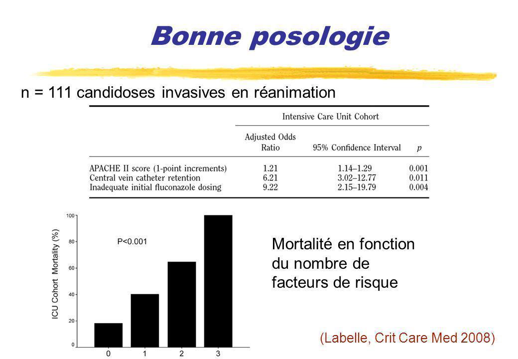 Bonne posologie n = 111 candidoses invasives en réanimation Mortalité en fonction du nombre de facteurs de risque (Labelle, Crit Care Med 2008)