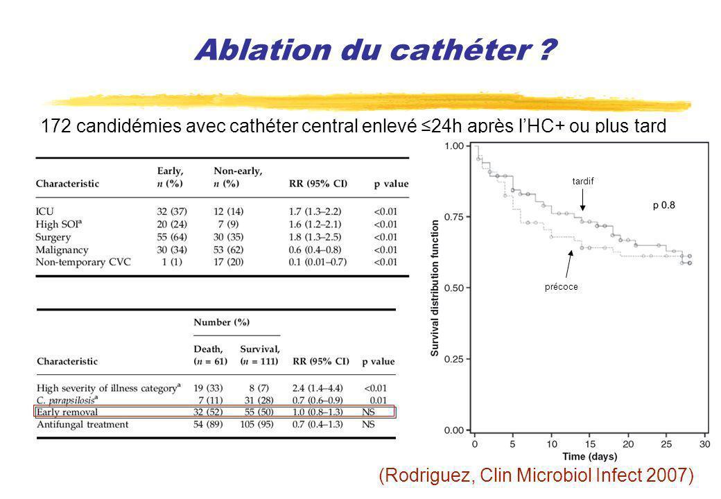 Ablation du cathéter ? (Rodriguez, Clin Microbiol Infect 2007) 172 candidémies avec cathéter central enlevé 24h après lHC+ ou plus tard précoce tardif