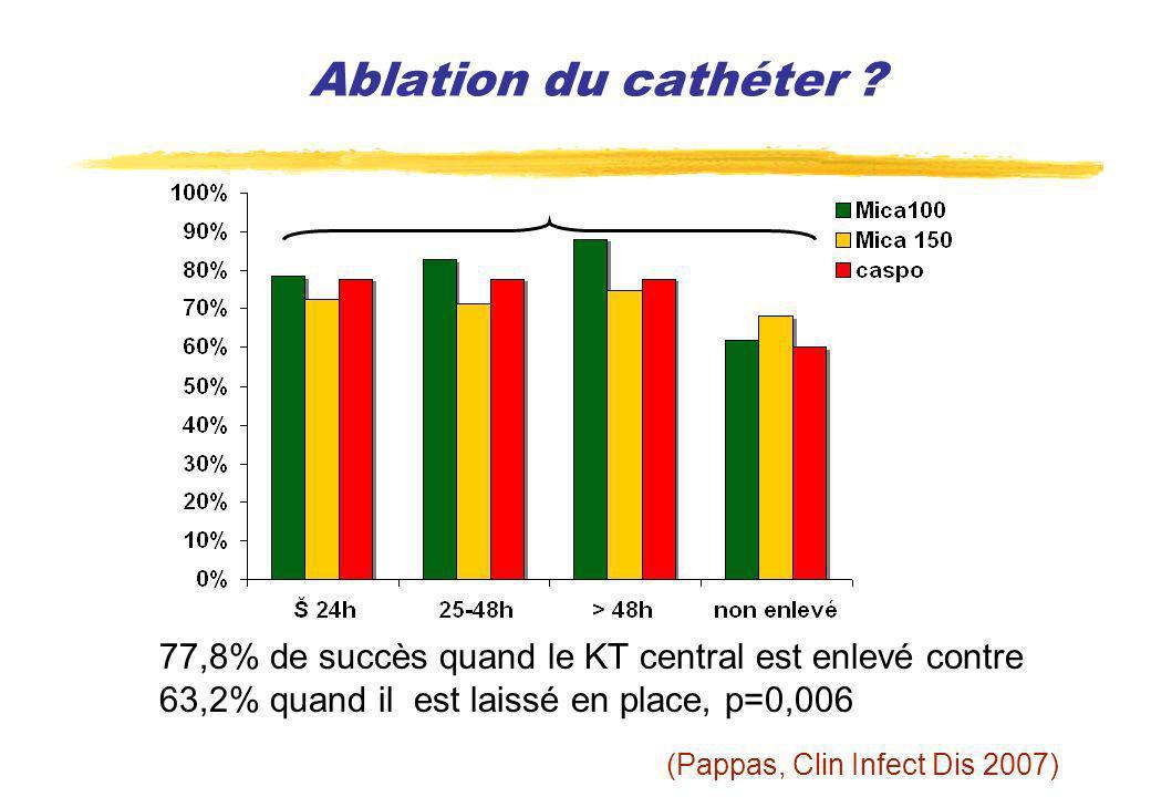 Ablation du cathéter ? 77,8% de succès quand le KT central est enlevé contre 63,2% quand il est laissé en place, p=0,006 (Pappas, Clin Infect Dis 2007