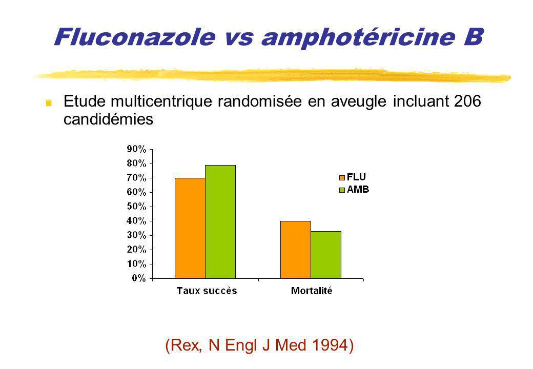 Etude multicentrique randomisée en aveugle incluant 206 candidémies Fluconazole vs amphotéricine B (Rex, N Engl J Med 1994)