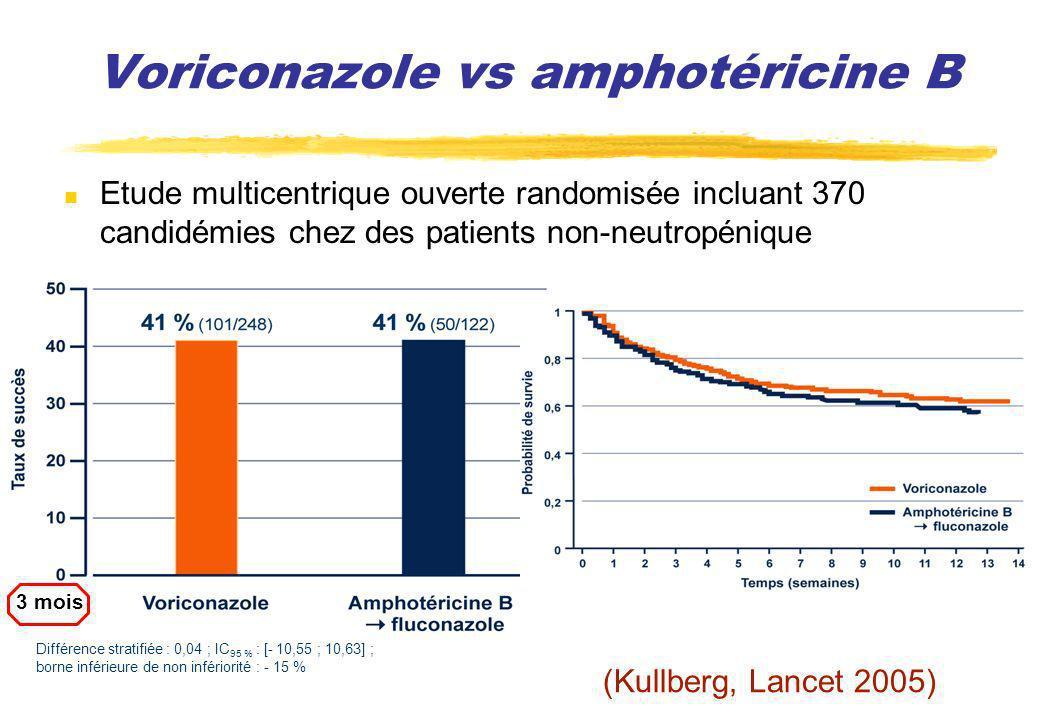 Voriconazole vs amphotéricine B Etude multicentrique ouverte randomisée incluant 370 candidémies chez des patients non-neutropénique (Kullberg, Lancet