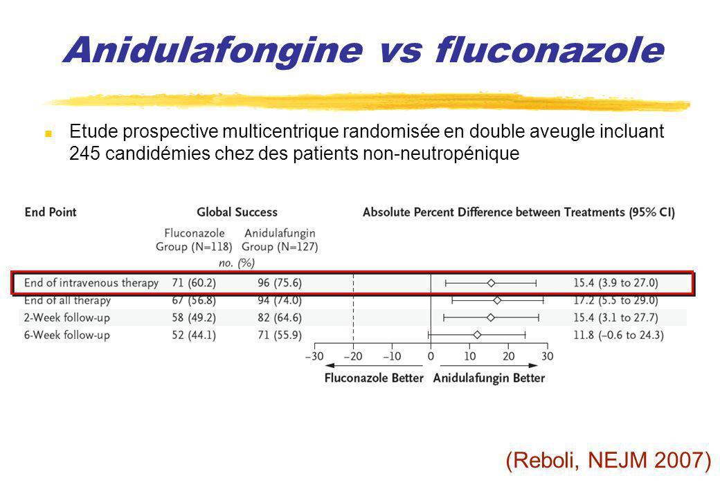 Anidulafongine vs fluconazole (Reboli, NEJM 2007) Etude prospective multicentrique randomisée en double aveugle incluant 245 candidémies chez des pati