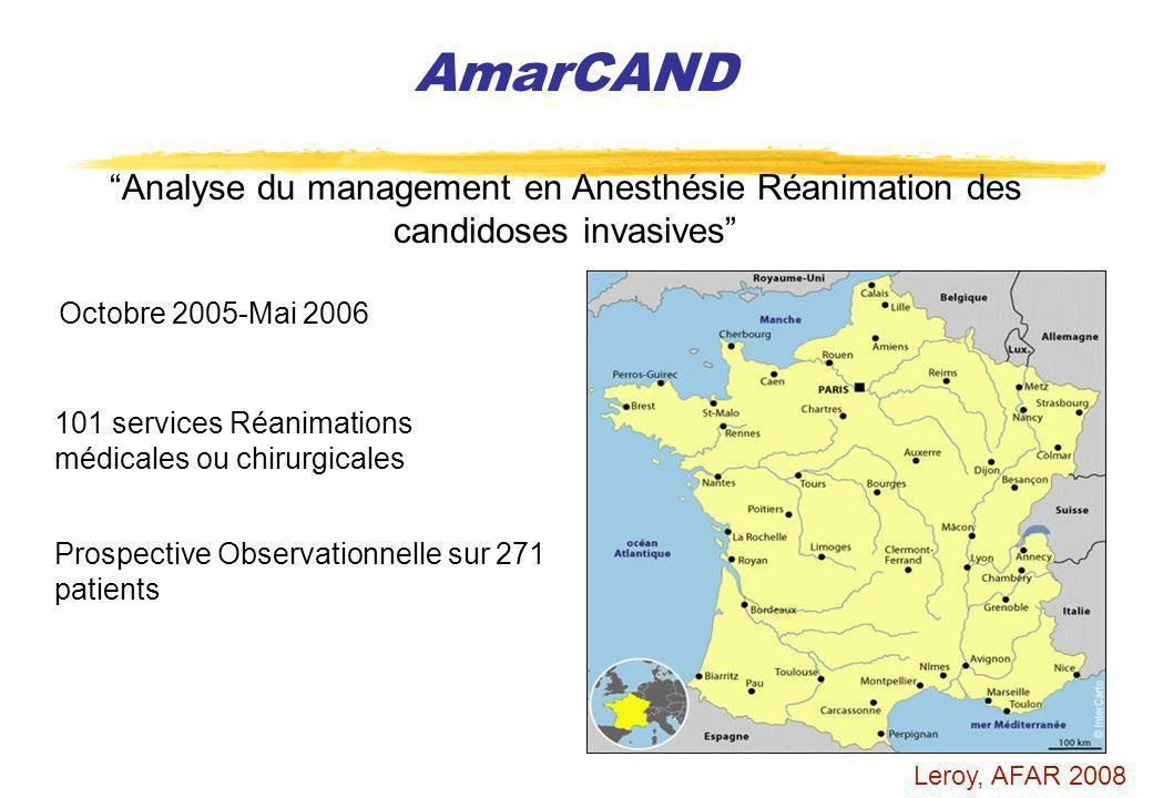 AmarCAND Analyse du management en Anesthésie Réanimation des candidoses invasives Octobre 2005-Mai 2006 101 services Réanimations médicales ou chirurg