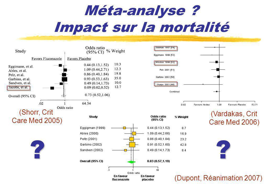 Méta-analyse ? Impact sur la mortalité (Shorr, Crit Care Med 2005) (Vardakas, Crit Care Med 2006) ?? (Dupont, Réanimation 2007)