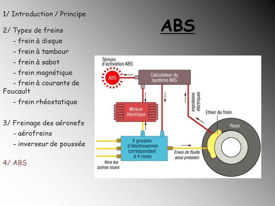 ABS 1/ Introduction / Principe 2/ Types de freins - frein à disque - frein à tambour - frein à sabot - frein magnétique - frein à courants de Foucault