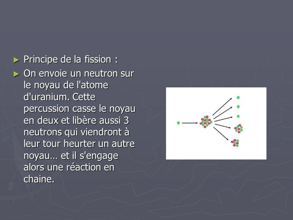 Principe de la fission : Principe de la fission : On envoie un neutron sur le noyau de l'atome d'uranium. Cette percussion casse le noyau en deux et l