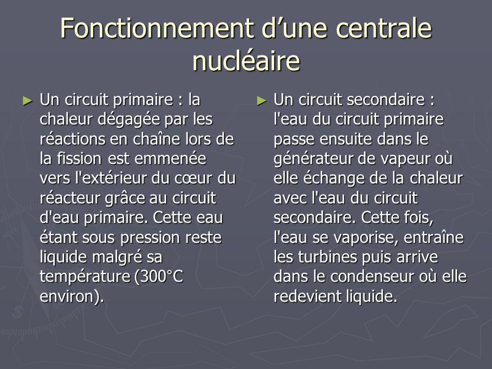 Fonctionnement dune centrale nucléaire Un circuit primaire : la chaleur dégagée par les réactions en chaîne lors de la fission est emmenée vers l'exté