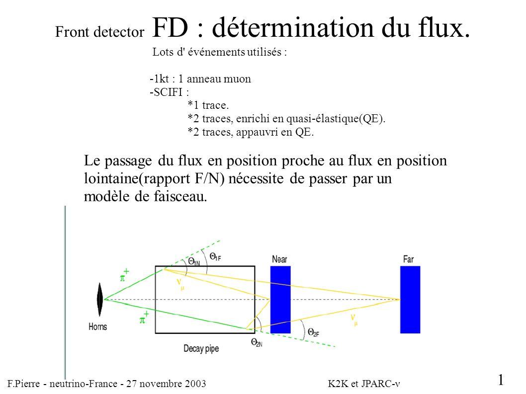 F.Pierre - neutrino-France - 27 novembre 2003 K2K et JPARC-ν 1 Front detector FD : détermination du flux.