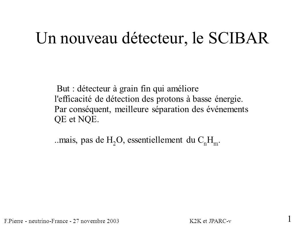 1 Un nouveau détecteur, le SCIBAR But : détecteur à grain fin qui améliore l efficacité de détection des protons à basse énergie.
